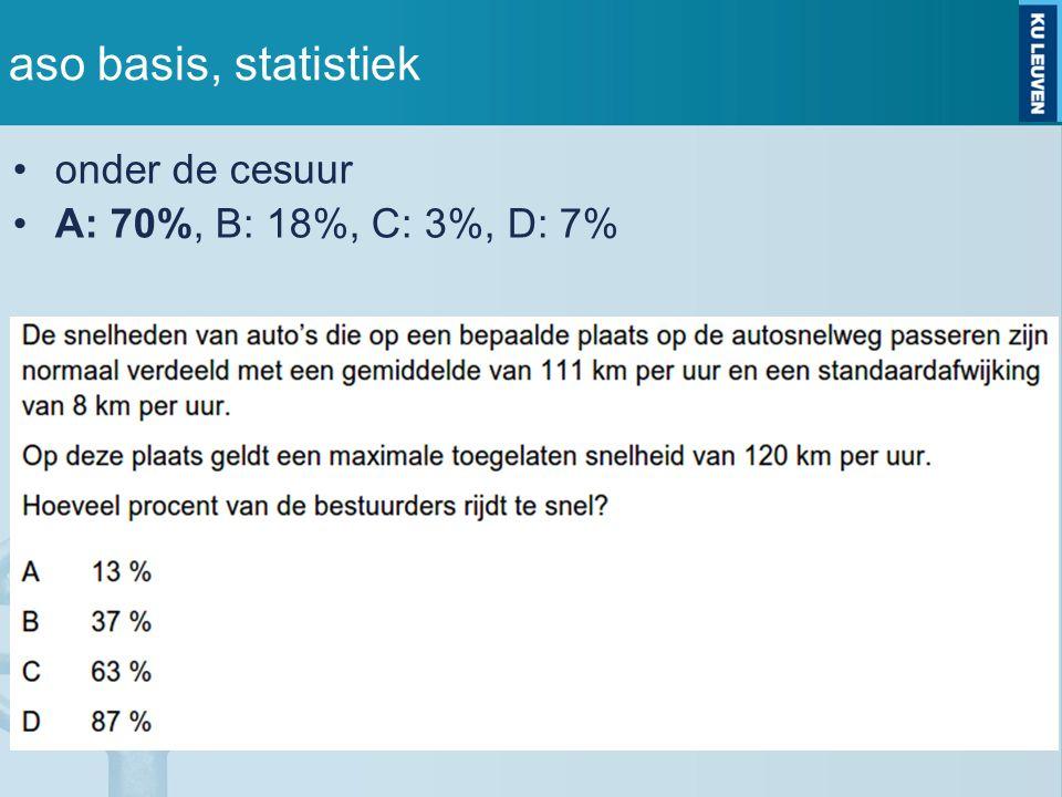 aso basis, statistiek onder de cesuur A: 70%, B: 18%, C: 3%, D: 7%