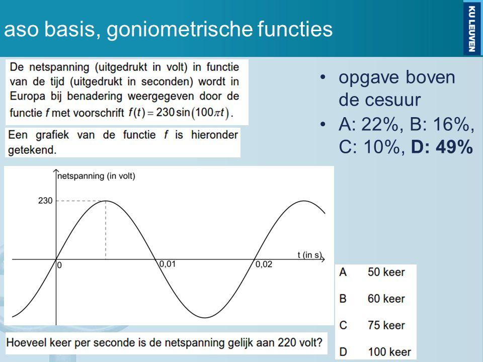 aso basis, goniometrische functies opgave boven de cesuur A: 22%, B: 16%, C: 10%, D: 49%