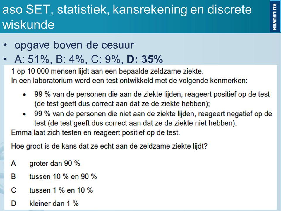 aso SET, statistiek, kansrekening en discrete wiskunde opgave boven de cesuur A: 51%, B: 4%, C: 9%, D: 35%