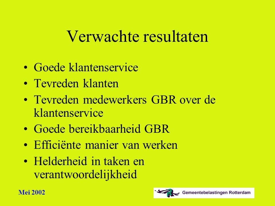 Mei 2002 Verwachte resultaten Goede klantenservice Tevreden klanten Tevreden medewerkers GBR over de klantenservice Goede bereikbaarheid GBR Efficiënt