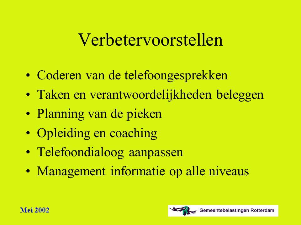 Mei 2002 Verbetervoorstellen Coderen van de telefoongesprekken Taken en verantwoordelijkheden beleggen Planning van de pieken Opleiding en coaching Te