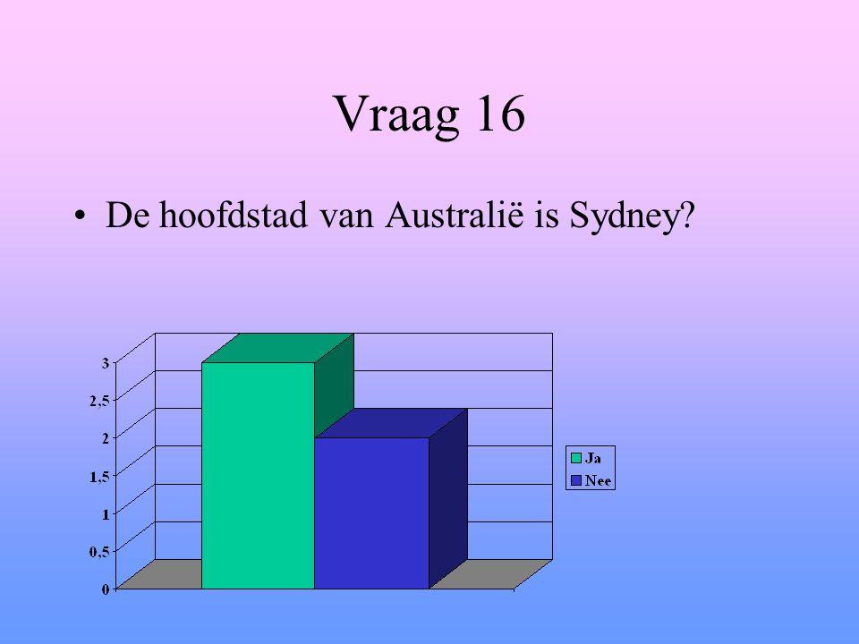 Vraag 16 De hoofdstad van Australië is Sydney?