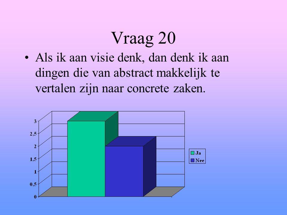 Vraag 20 Als ik aan visie denk, dan denk ik aan dingen die van abstract makkelijk te vertalen zijn naar concrete zaken.