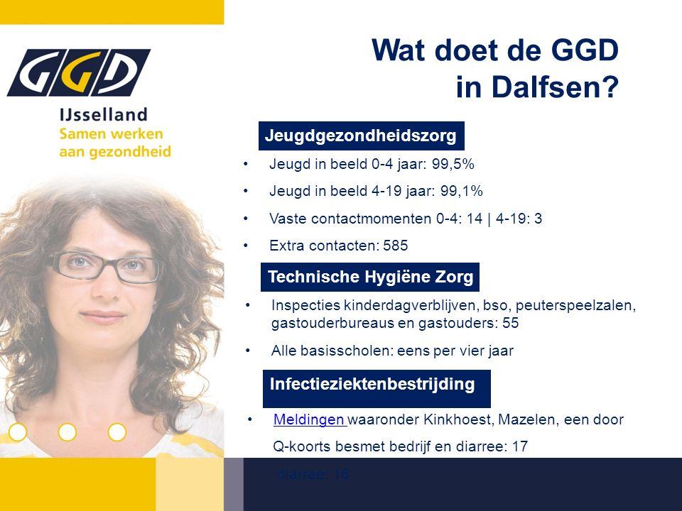 Wat doet de GGD in Dalfsen.
