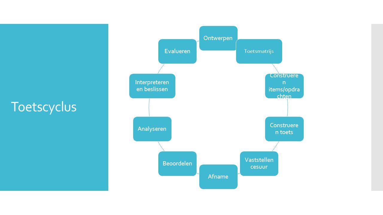 Toetscyclus Ontwerpen Toetsmatrijs Construere n items/opdra chten Construere n toets Vaststellen cesuur AfnameBeoordelenAnalyseren Interpreteren en be