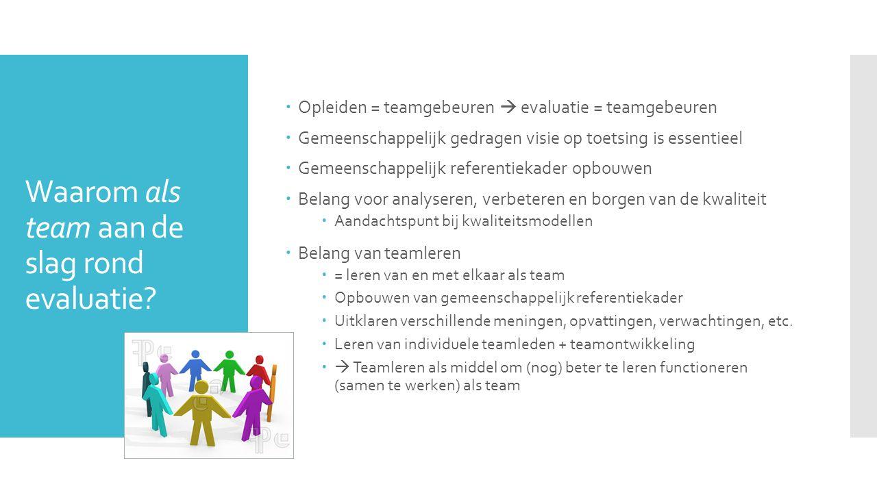Succesfactoren onderwijsteam (Dekkers, 2009) team Eigenaarschap Leiderschap en volgerschap Teamleren en teamontwikkeling Structuur en inrichting Interactie met de omgeving