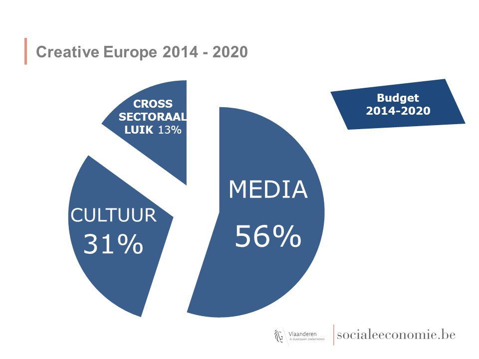 Creative Europe 2014 - 2020