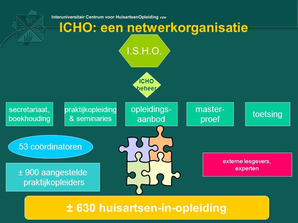 ICHO: een netwerkorganisatie ± 900 aangestelde praktijkopleiders ± 630 huisartsen-in-opleiding 53 coördinatoren I.S.H.O.
