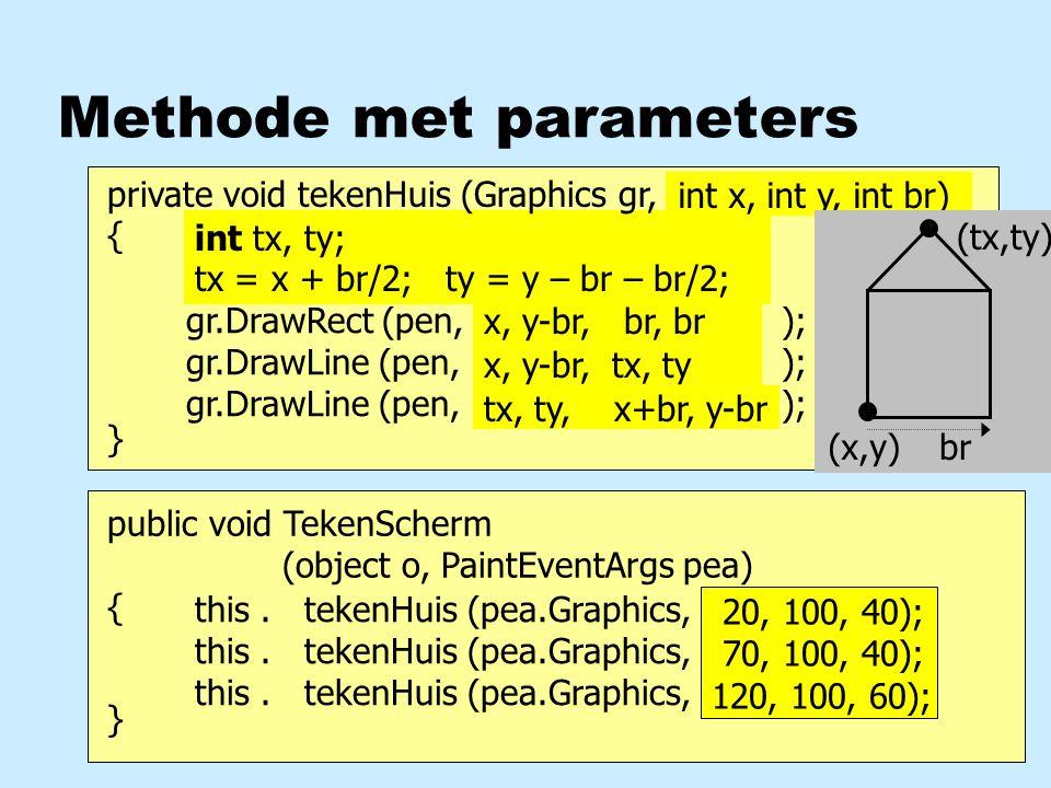 Methode met parameters gr.DrawRect (pen,… ); gr.DrawLine (pen,… ); gr.DrawLine (pen,… ); } x, y-br,br, br int tx, ty; tx = x + br/2; ty = y – br – br/