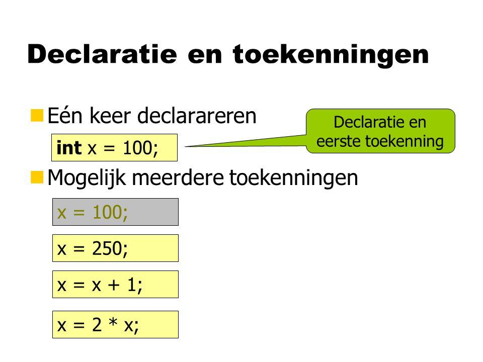 Declaratie en toekenningen nEén keer declarareren nMogelijk meerdere toekenningen int x; x = 100; x = 250; x = x + 1; x = 2 * x; int x = 100; x = 100;