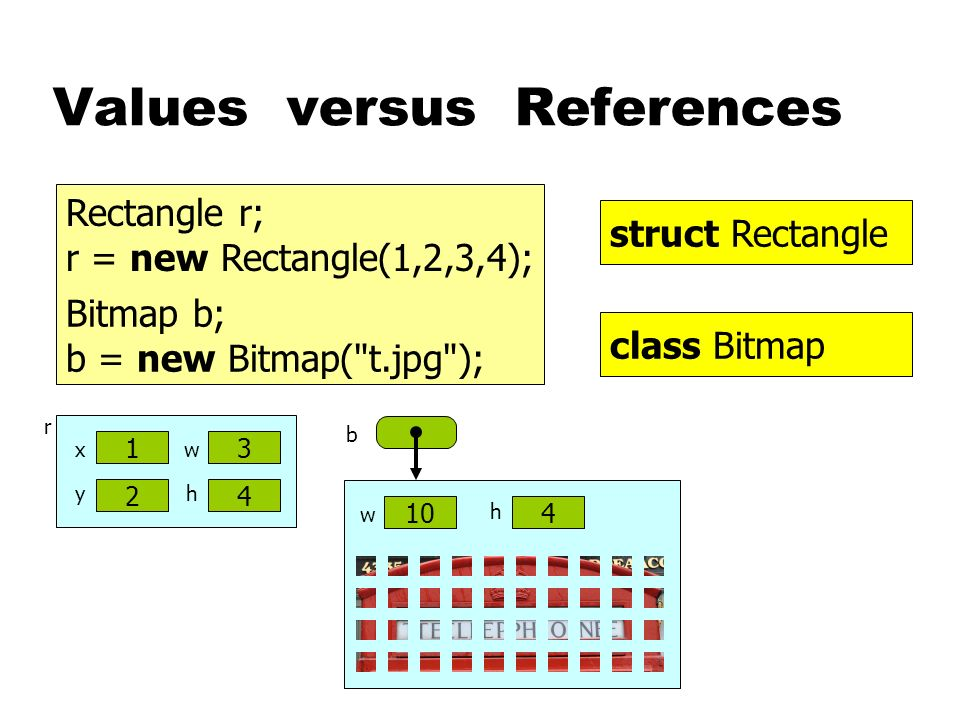Values versus References Rectangle r; r = new Rectangle(1,2,3,4); 1 2 3 4 y x h w r 104 h w b Bitmap b; b = new Bitmap( t.jpg ); class Bitmap struct Rectangle