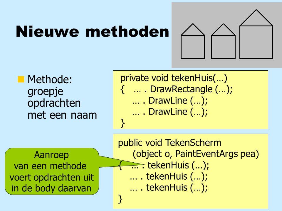 Methode met parameters gr.DrawRect (pen,… ); gr.DrawLine (pen,… ); gr.DrawLine (pen,… ); } x, y-br,br, br int tx, ty; tx = x + br/2; ty = y – br – br/2; x, y-br, tx, ty tx, ty, x+br, y-br private void tekenHuis (Graphics gr, … ) { int x, int y, int br) this.