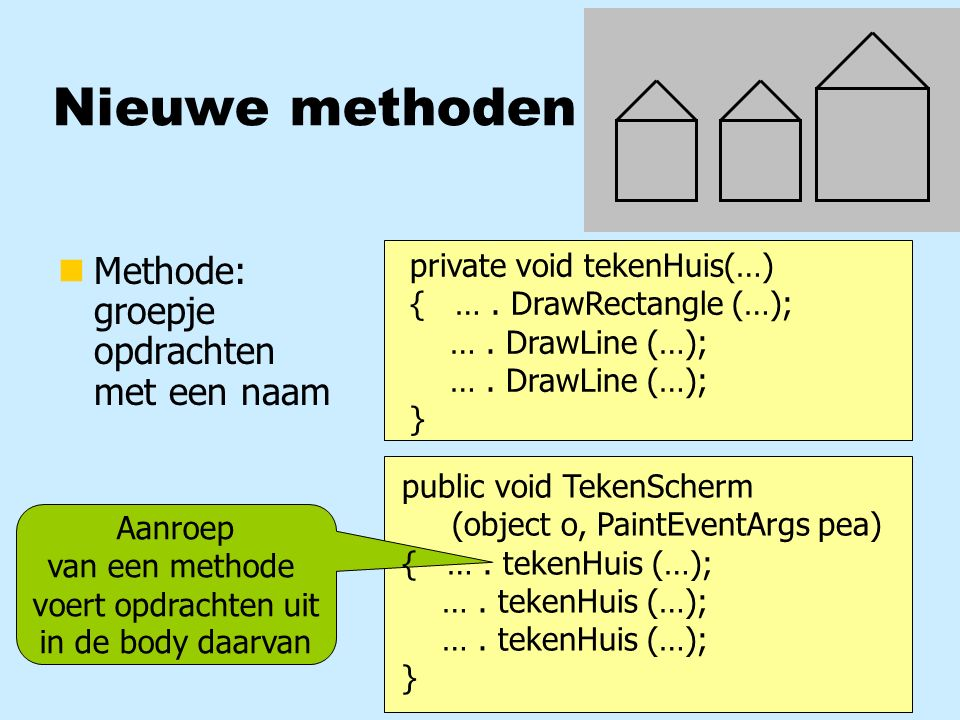 CirkelCalc constructor class Scherm : Form { public Scherm( ) { this.Text = CirkelCalc ; this.ClientSize = new Size(240, 60); } } Label tekst, uitvoer; Button knop; TextBox invoer; tekst = new Label(); knop = new Button(); invoer=new Label(); uitvoer = new TextBox(); this.Controls.