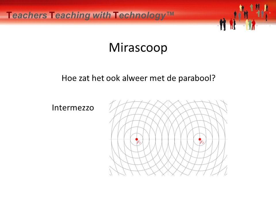 Teachers Teaching with Technology™ De parabool en zijn brandpunt