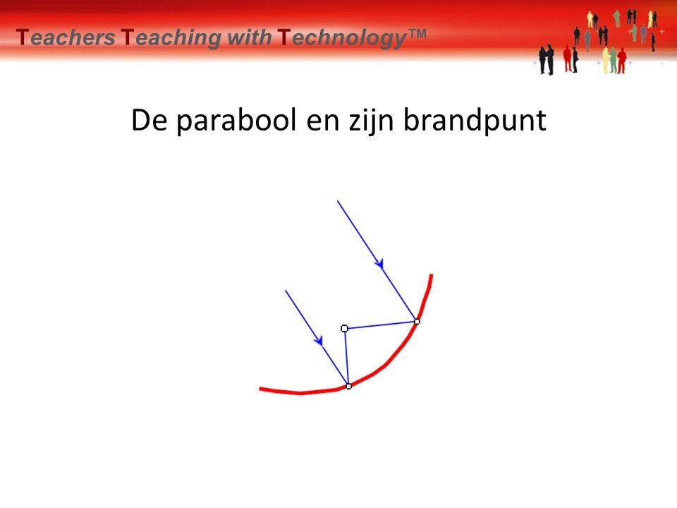 Teachers Teaching with Technology™ Toepassing van de parabool