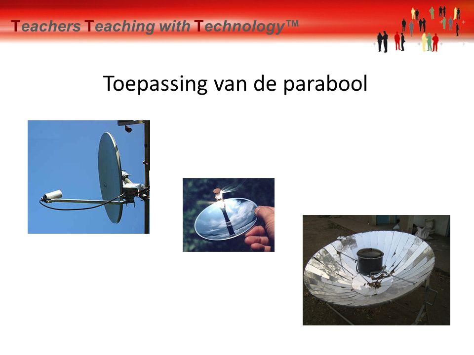 Twee soorten parabolen? Teachers Teaching with Technology™ Opdracht Parabolen