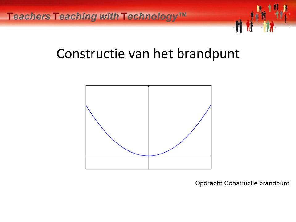 Spiegelen Teachers Teaching with Technology™ Spiegelen in een lijn