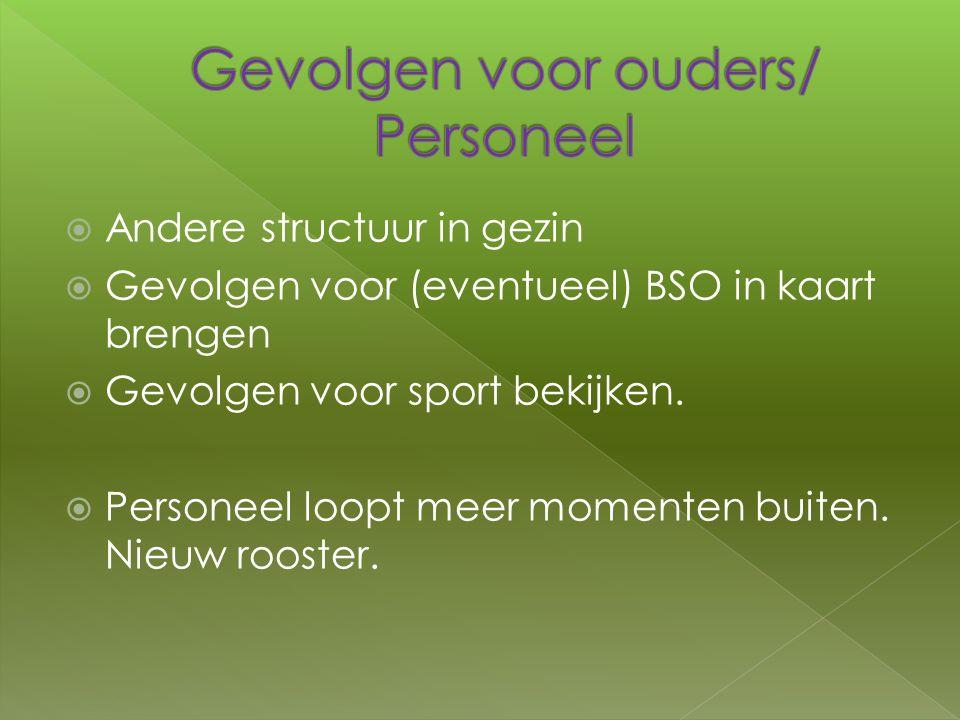  Andere structuur in gezin  Gevolgen voor (eventueel) BSO in kaart brengen  Gevolgen voor sport bekijken.