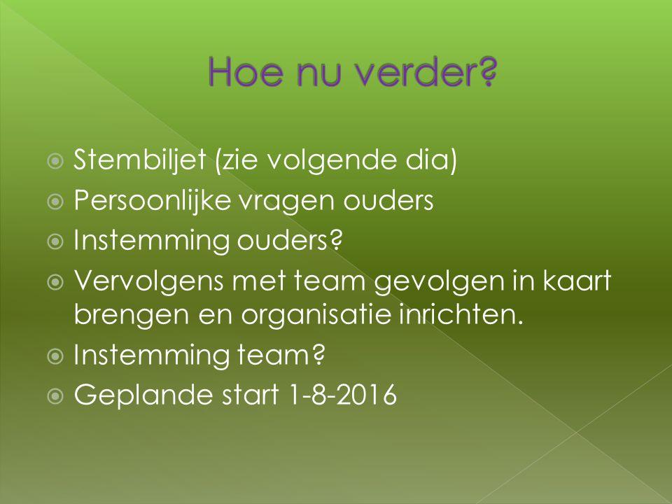  Stembiljet (zie volgende dia)  Persoonlijke vragen ouders  Instemming ouders?  Vervolgens met team gevolgen in kaart brengen en organisatie inric