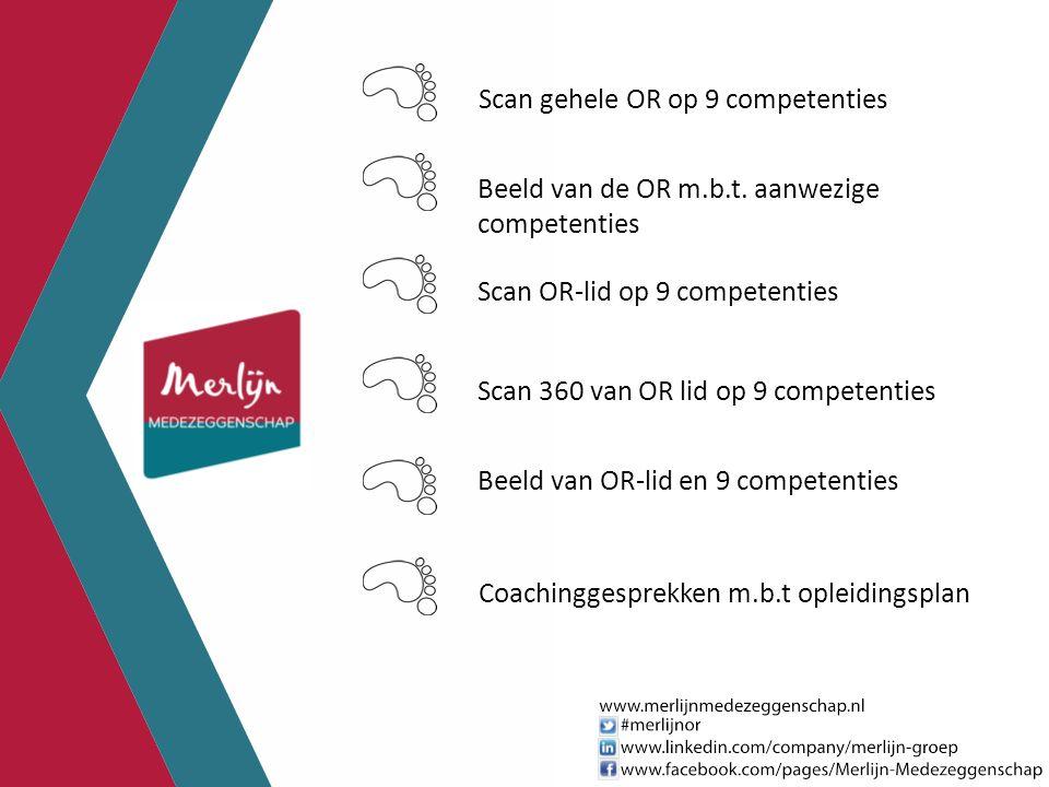 Scan gehele OR op 9 competenties Beeld van de OR m.b.t.