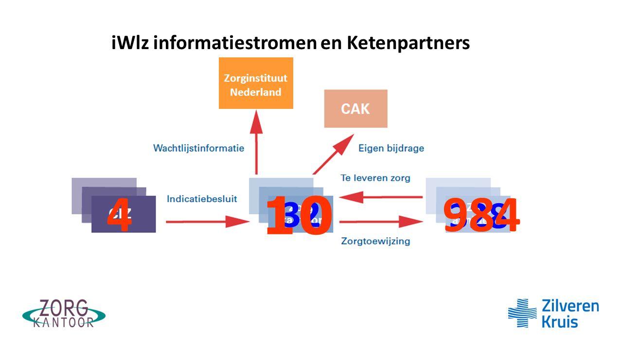 Zilveren Kruis Zorgkantoor Index Blauw #1 iWlz informatiestromen en Ketenpartners 4 32 328 Zorginstituut Nederland 10 984