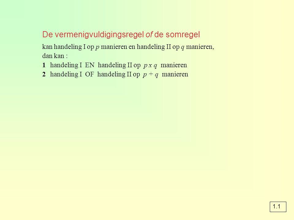 De vermenigvuldigingsregel of de somregel kan handeling I op p manieren en handeling II op q manieren, dan kan : 1handeling I EN handeling II op p x q manieren 2handeling I OF handeling II op p + q manieren 1.1