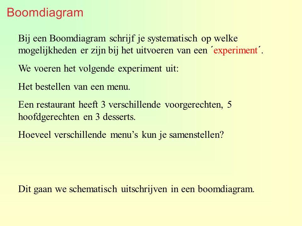 Boomdiagram Bij een Boomdiagram schrijf je systematisch op welke mogelijkheden er zijn bij het uitvoeren van een ´experiment´.