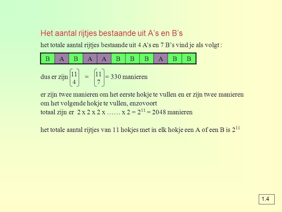 Het aantal rijtjes bestaande uit A's en B's dus er zijn = = 330 manieren er zijn twee manieren om het eerste hokje te vullen en er zijn twee manieren om het volgende hokje te vullen, enzovoort totaal zijn er 2 x 2 x 2 x …… x 2 = 2 11 = 2048 manieren het totale aantal rijtjes van 11 hokjes met in elk hokje een A of een B is 2 11 BABAABBBABB het totale aantal rijtjes bestaande uit 4 A's en 7 B's vind je als volgt : 11 4 11 7 1.4