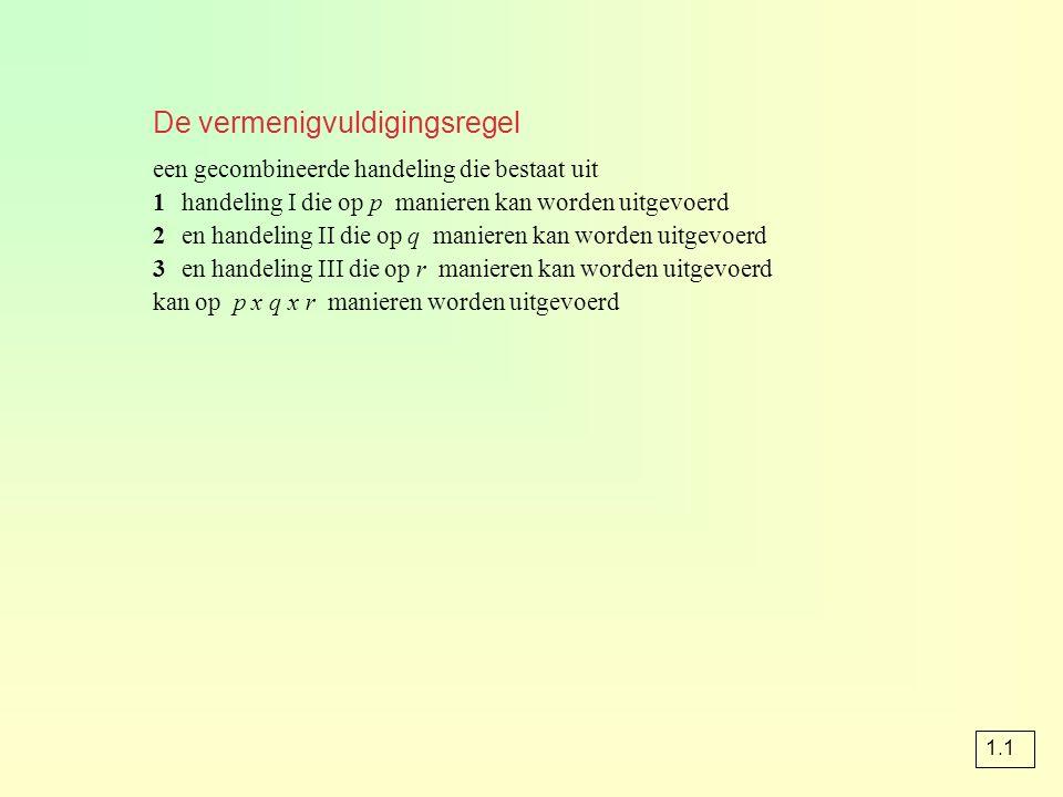 De vermenigvuldigingsregel een gecombineerde handeling die bestaat uit 1handeling I die op p manieren kan worden uitgevoerd 2en handeling II die op q manieren kan worden uitgevoerd 3en handeling III die op r manieren kan worden uitgevoerd kan op p x q x r manieren worden uitgevoerd 1.1
