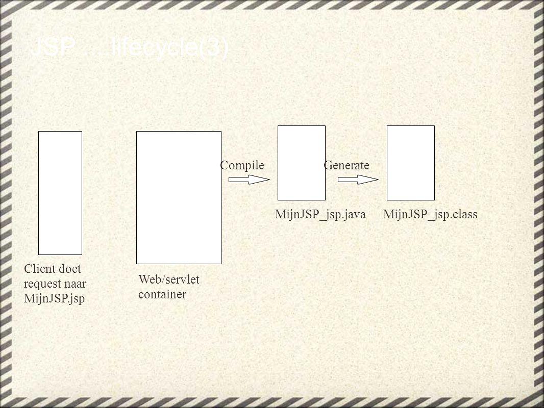 JSP....lifecycle(3) Client doet request naar MijnJSP.jsp Web/servlet container MijnJSP_jsp.java MijnJSP_jsp.class CompileGenerate