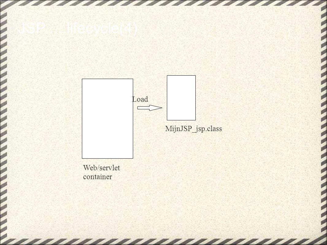 JSP....lifecycle(5) Web/servlet container MijnJSP_jsp instance jspInit()
