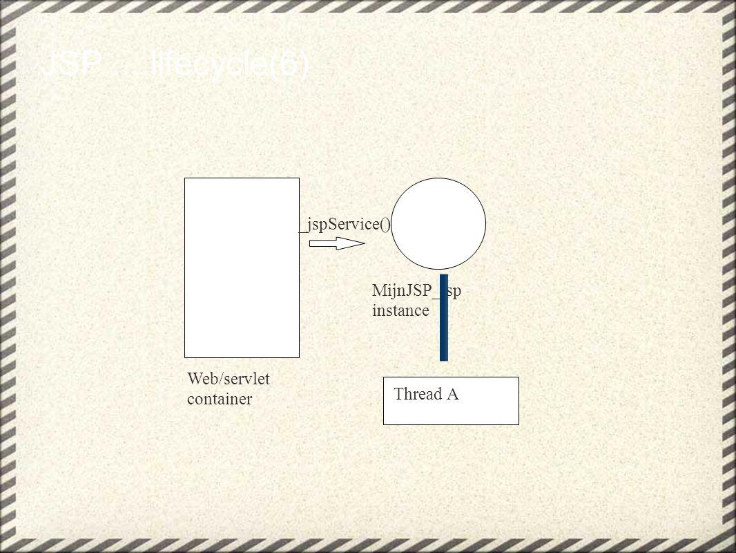 JSP....initialisatie(1) Net als een servlet kun je een JSP initializeren met parameters.