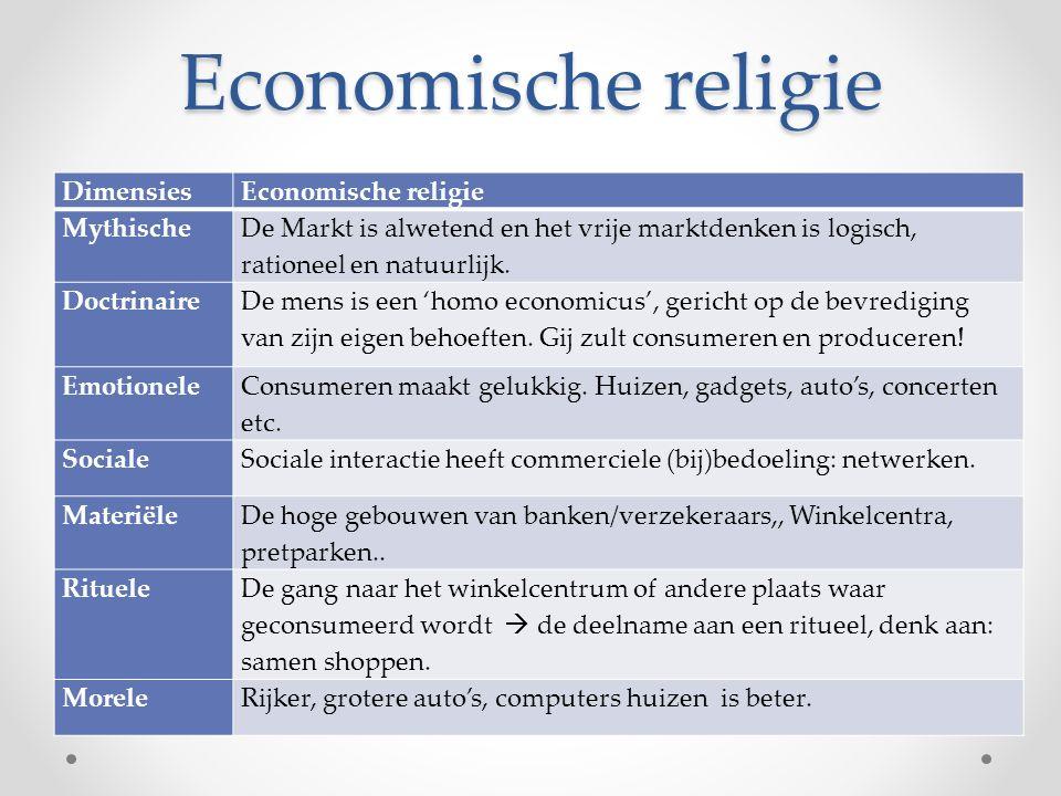 Economische religie DimensiesEconomische religie Mythische De Markt is alwetend en het vrije marktdenken is logisch, rationeel en natuurlijk.