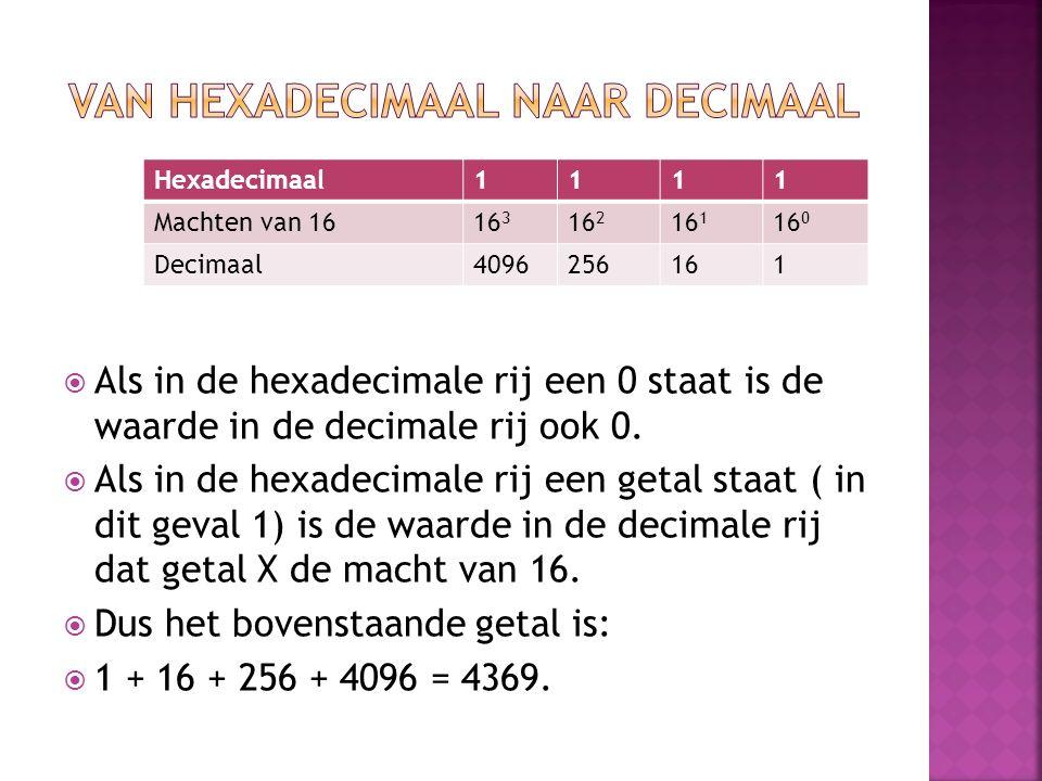  Als in de hexadecimale rij een 0 staat is de waarde in de decimale rij ook 0.  Als in de hexadecimale rij een getal staat ( in dit geval 1) is de w