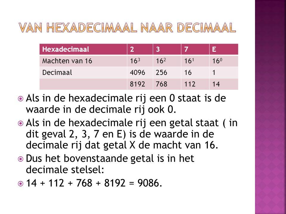  Als in de hexadecimale rij een 0 staat is de waarde in de decimale rij ook 0.  Als in de hexadecimale rij een getal staat ( in dit geval 2, 3, 7 en