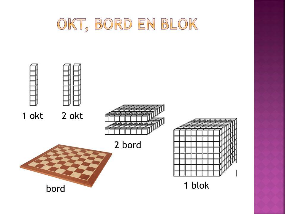 1 okt2 okt 2 bord 1 blok bord