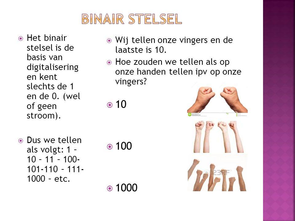  Het binair stelsel is de basis van digitalisering en kent slechts de 1 en de 0. (wel of geen stroom).  Dus we tellen als volgt: 1 – 10 – 11 – 100-