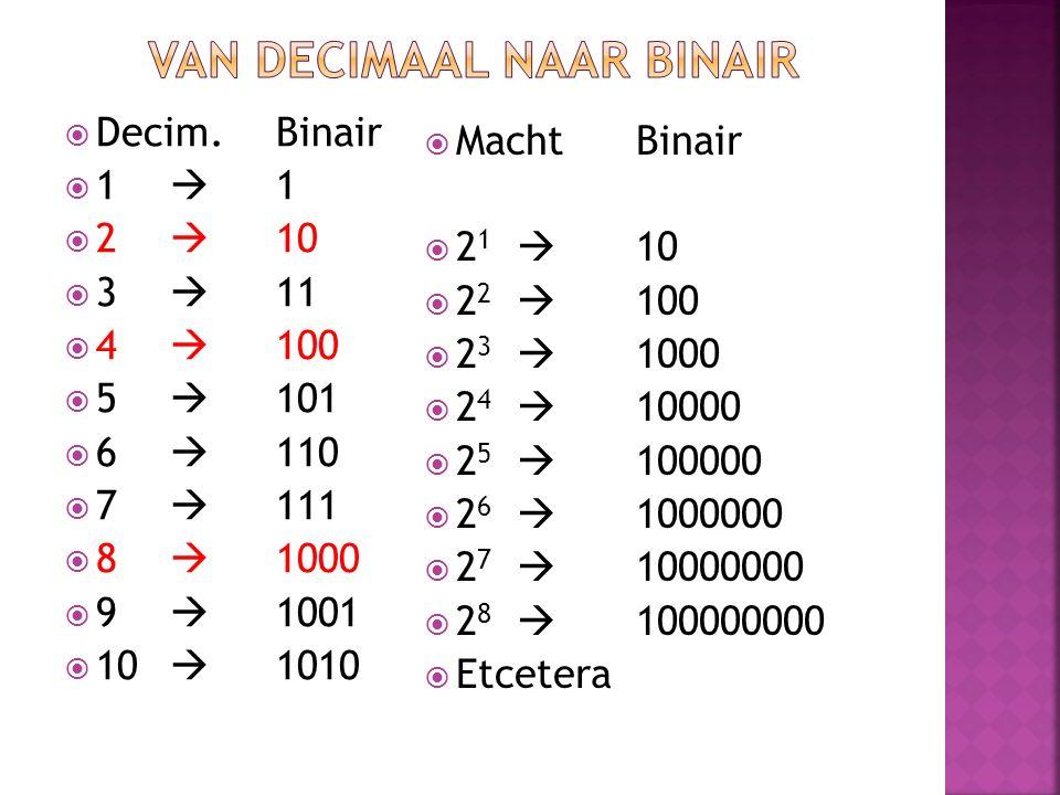  Decim.Binair 1111  2  10  3  11  4  100  5  101  6  110  7  111  8  1000  9  1001  10  1010  MachtBinair  2 1  10  2 2  1