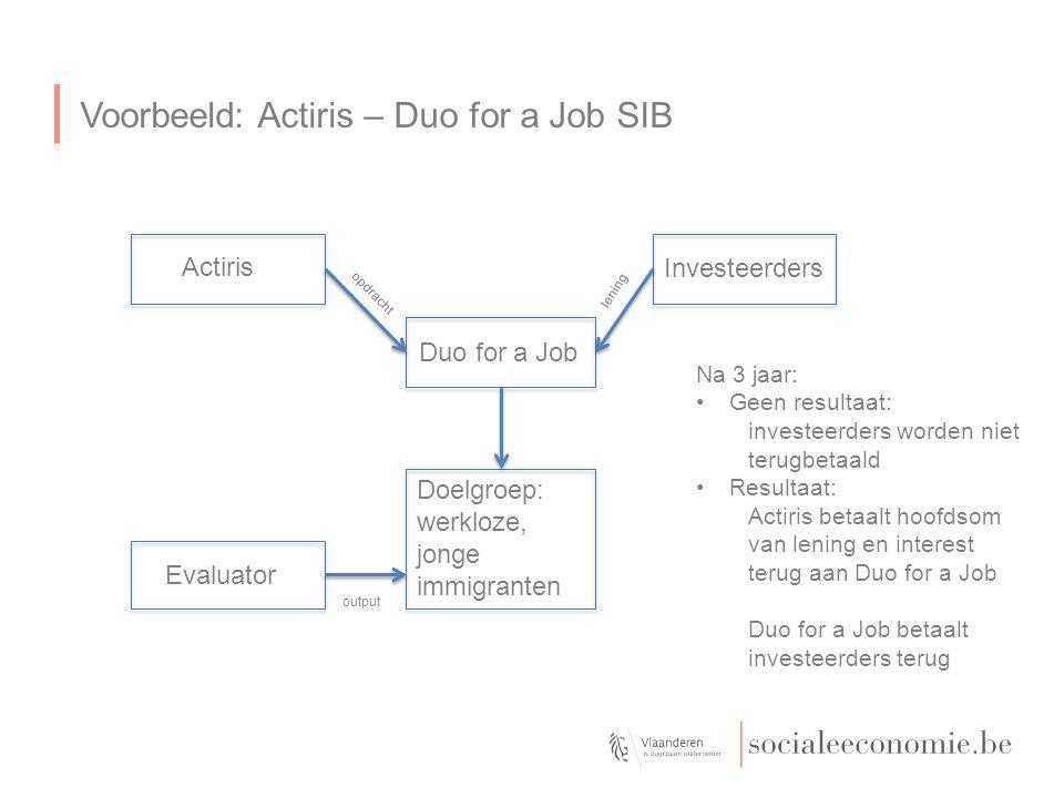 Voorbeeld: Actiris – Duo for a Job SIB Actiris Duo for a Job Investeerders Doelgroep: werkloze, jonge immigranten Evaluator opdracht lening output Na 3 jaar: Geen resultaat: investeerders worden niet terugbetaald Resultaat: Actiris betaalt hoofdsom van lening en interest terug aan Duo for a Job Duo for a Job betaalt investeerders terug