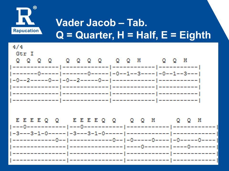 Vader Jacob – Tab. Q = Quarter, H = Half, E = Eighth