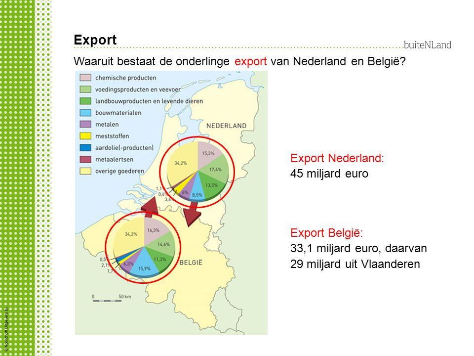 Export Waaruit bestaat de onderlinge export van Nederland en België? Export België: 33,1 miljard euro, daarvan 29 miljard uit Vlaanderen Export Nederl