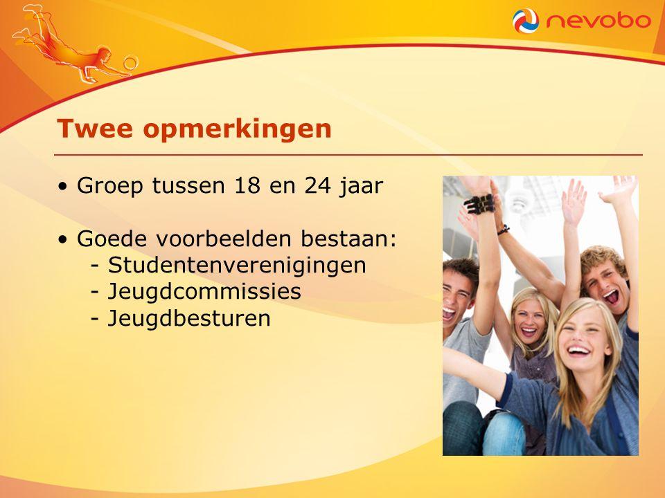 Twee opmerkingen Groep tussen 18 en 24 jaar Goede voorbeelden bestaan: - Studentenverenigingen - Jeugdcommissies - Jeugdbesturen
