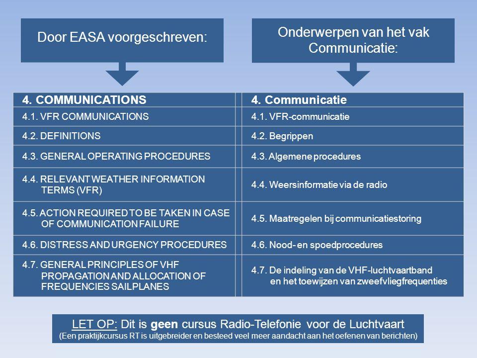 4.1. VFR-communicatie