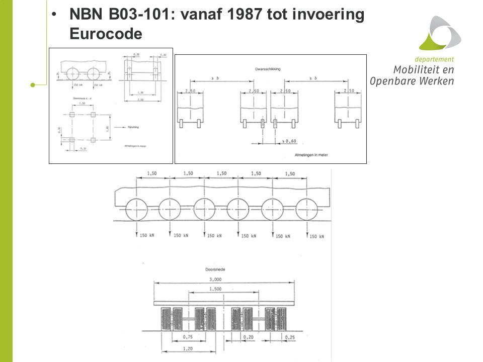 NBN B03-101: vanaf 1987 tot invoering Eurocode