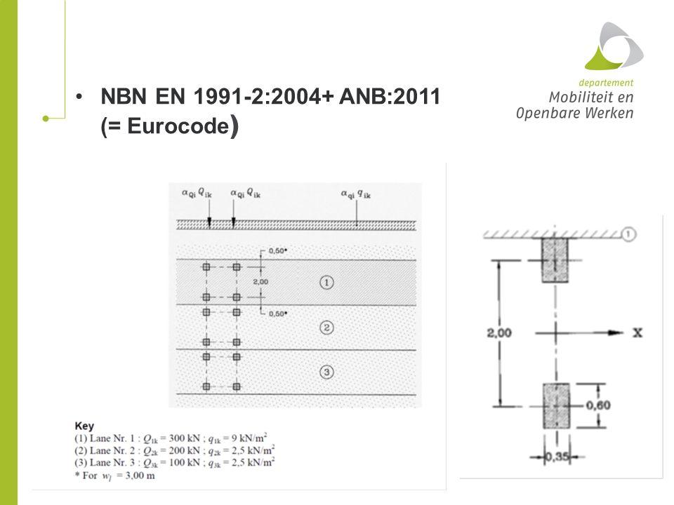 NBN EN 1991-2:2004+ ANB:2011 (= Eurocode )