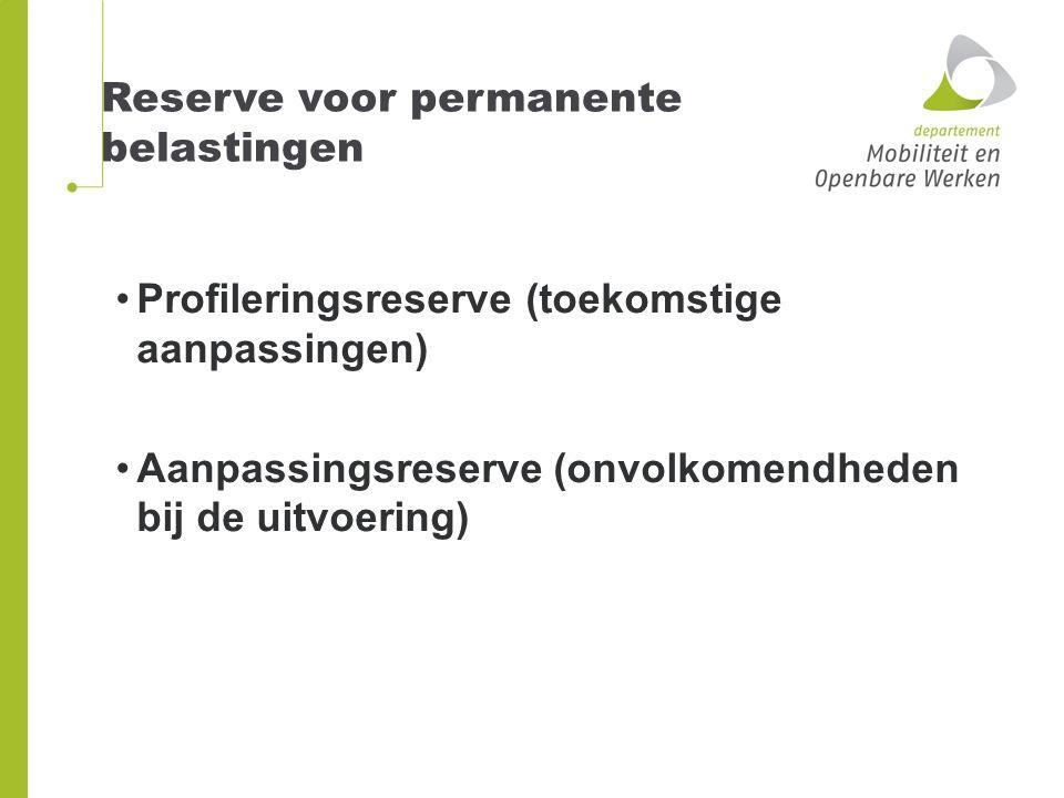 Reserve voor permanente belastingen Profileringsreserve (toekomstige aanpassingen) Aanpassingsreserve (onvolkomendheden bij de uitvoering)
