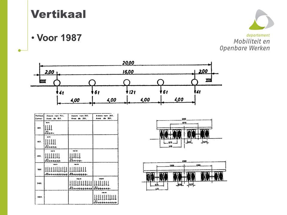 Vertikaal Voor 1987
