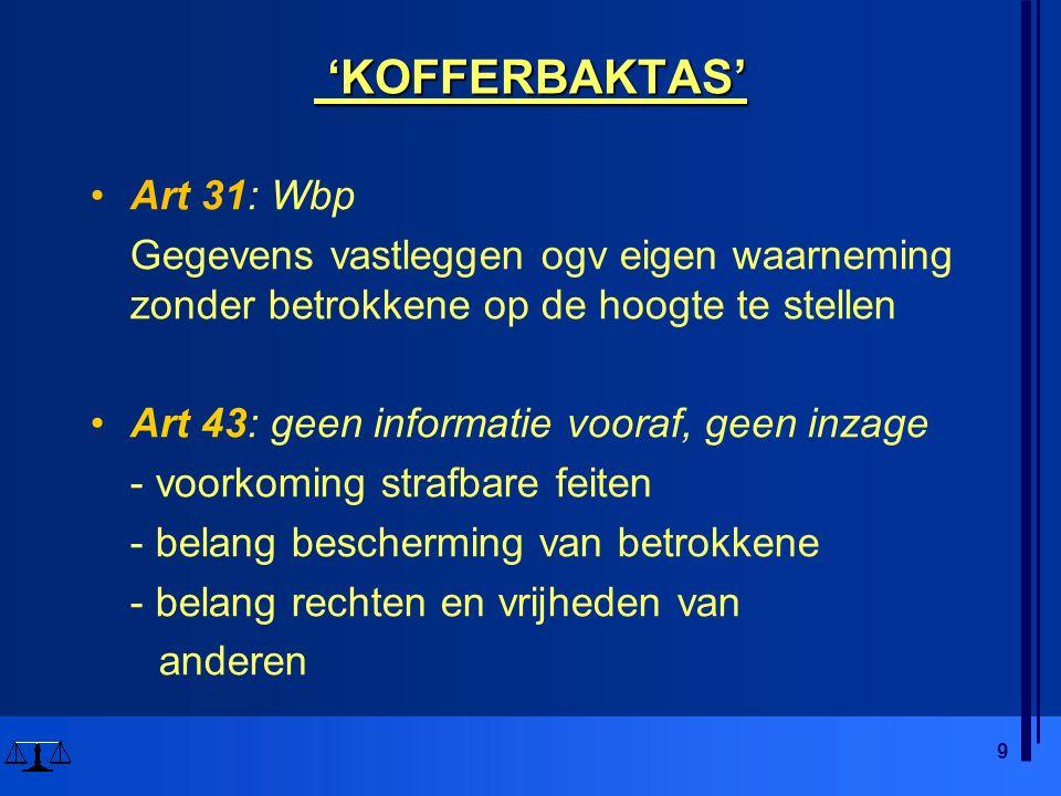 9 'KOFFERBAKTAS' 'KOFFERBAKTAS' Art 31: Wbp Gegevens vastleggen ogv eigen waarneming zonder betrokkene op de hoogte te stellen Art 43: geen informatie vooraf, geen inzage - voorkoming strafbare feiten - belang bescherming van betrokkene - belang rechten en vrijheden van anderen