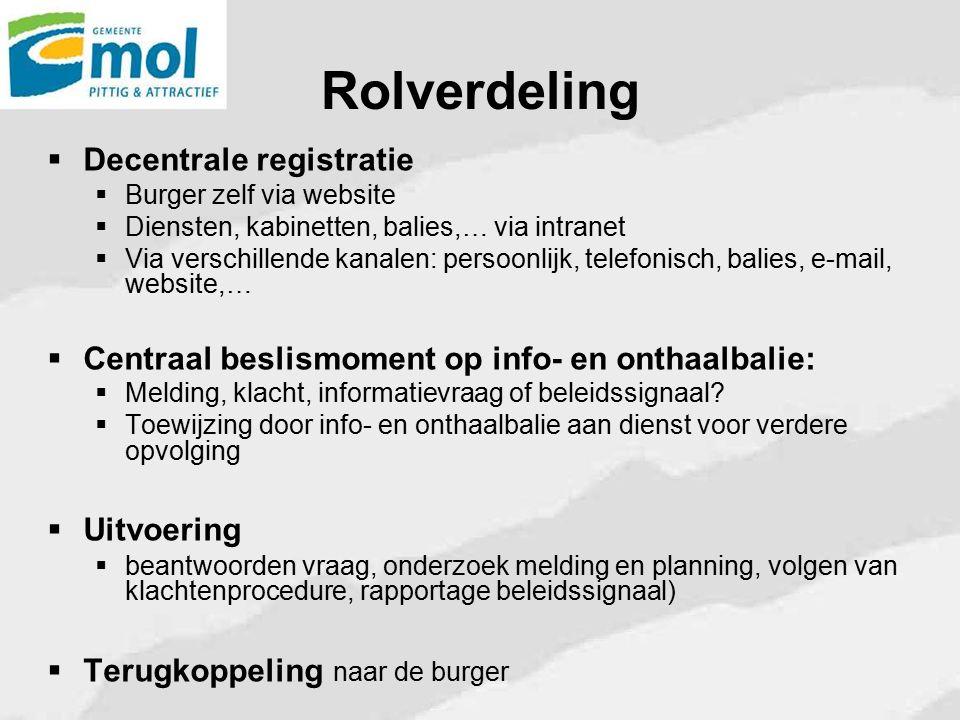Rolverdeling  Decentrale registratie  Burger zelf via website  Diensten, kabinetten, balies,… via intranet  Via verschillende kanalen: persoonlijk