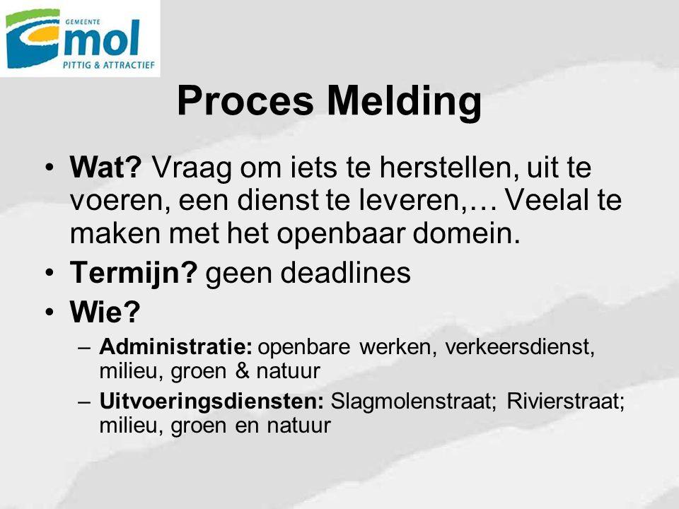 Proces Melding Wat? Vraag om iets te herstellen, uit te voeren, een dienst te leveren,… Veelal te maken met het openbaar domein. Termijn? geen deadlin